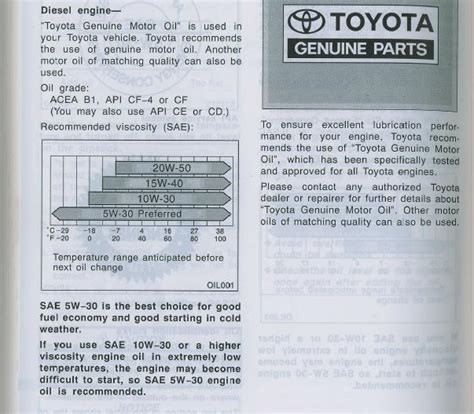 Toyota Recommendation Chart Owners Manual Toyota 4runner Forum Largest 4runner Forum