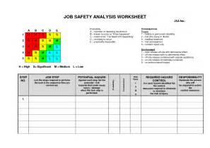 hazard analysis template free hazard analysis worksheet anuvrat info