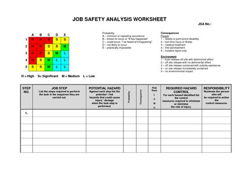 Printables Job Safety Analysis Worksheet Ronleyba Worksheets Printables Safety Analysis Template