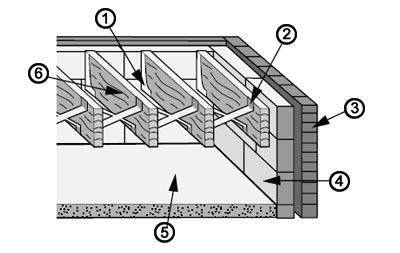 Which Describes The Composition Of The Floor by Floor Structure Guide