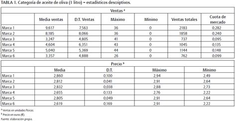tabla de precios uocra uocra lista de precios de mano de obra 2016 el precio de