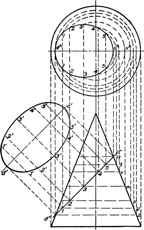 conic sections ellipses conic section showing ellipse clipart etc