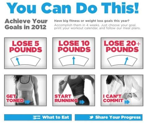 7 Tips For Losing Those Last 5 Pounds by Easy Ways To Lose 10 Pounds In A Month Lose 100 Pounds