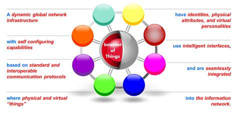 internet definition image gallery define internet