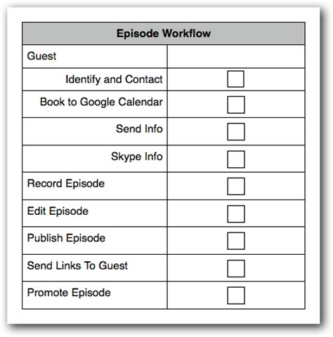 13 Podcasting Tips From The Experts Workflow Checklist Template