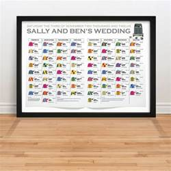AT THE RACES   HORSE RACING TABLE PLAN   The Pretty in