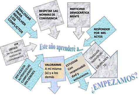 cartel 1115 te amo margarita con todas mis fuerzas 201 tica y valores sexto grado profemargarita s blog