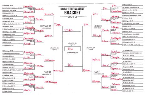 president obamas bracket for the 2013 ncaa mens president obama s 2013 march madness bracket