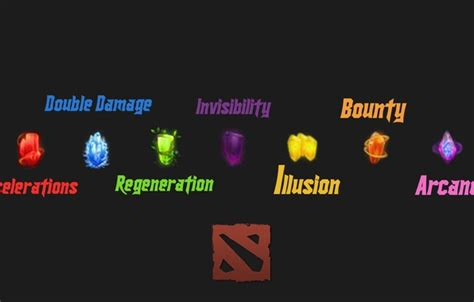 Dota 2 Runes Wallpaper | wallpaper dota runes dota2 images for desktop section