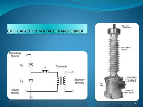 capacitor coupling voltage transformer power line carrier communication