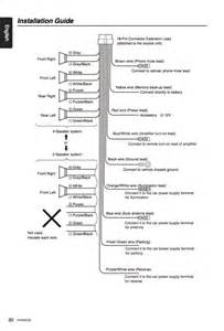 clarion backup wiring diagram 28 images clarion