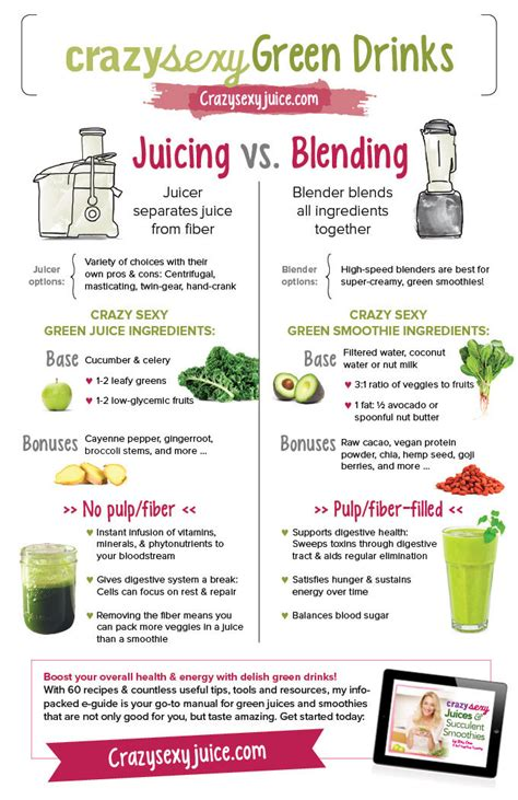 Smoothies Vs Juicing For Detox by Juicing Blending Or Both