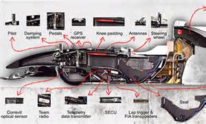F1 News Today Sauber Launches Interactive You Of Cutaway Car