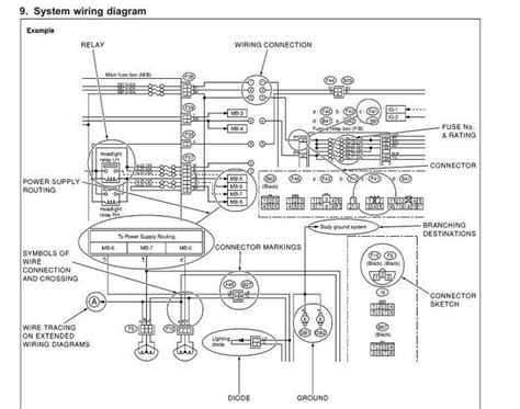 subaru legacy b4 wiring diagram automotive library
