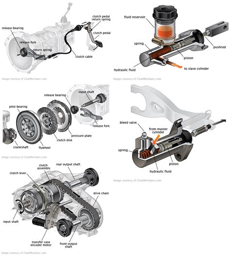 bmw e36 brake fluid 100 bmw brake fluid flush cost brake fluid flush