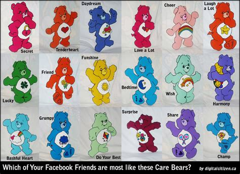 care bears names blog title