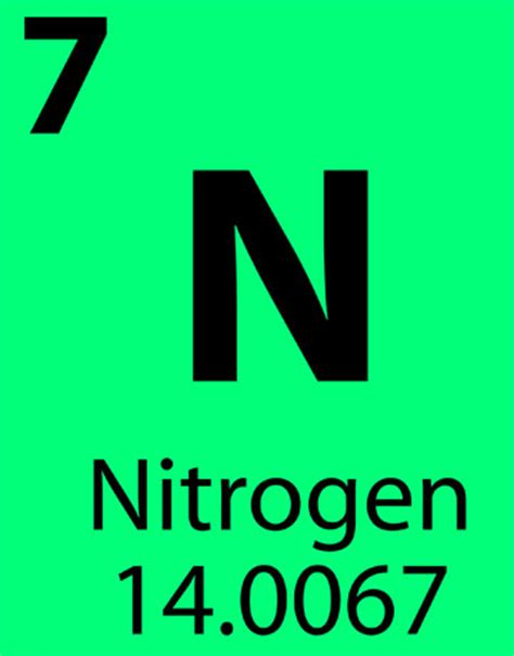 Periodic Table Nitrogen by Nitrogen Lessons Tes Teach