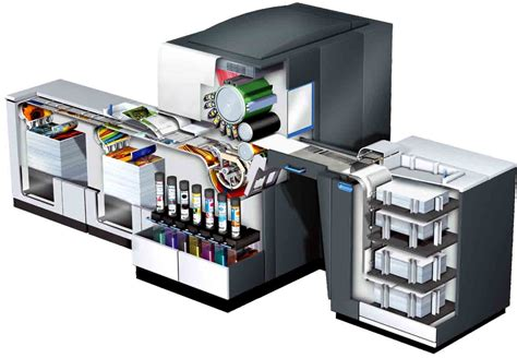 Printer Offset Digital printing