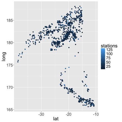 ggplot2 theme bw font size how i build up a ggplot2 figure r bloggers
