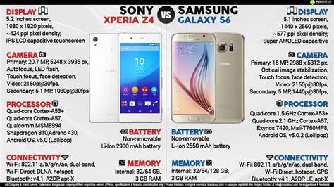 Samsung S6 Vs Sony Z4 sony xperia z4 vs samsung galaxy s6