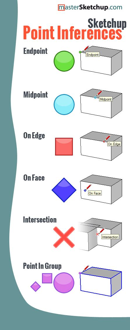 sketchup tutorial inference mastersketchup com sketchup inference system points