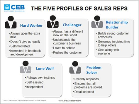 sales greatness 5 sales lessons from 5 boston the challenger sales model in 8 minutes insightsquared