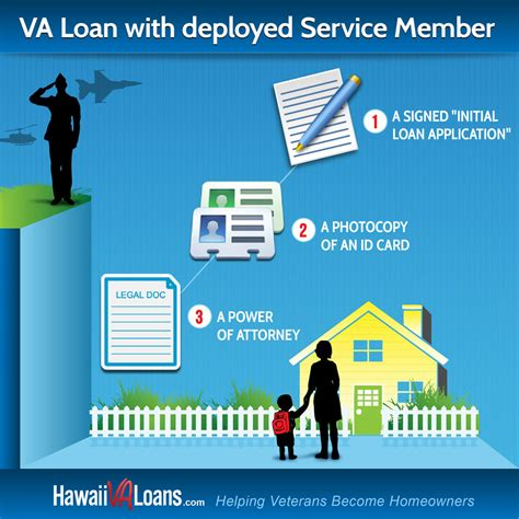 buying a house with a va loan buying a house with va loan 28 images 20 tips when borrowing a va loan for service