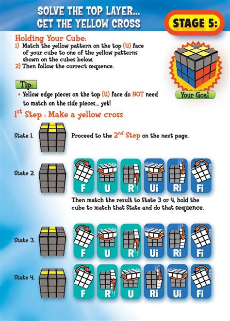 printable instructions on how to solve a rubik s cube rubik s 3x3 solving guide stage 5 page 6 crafty ideas