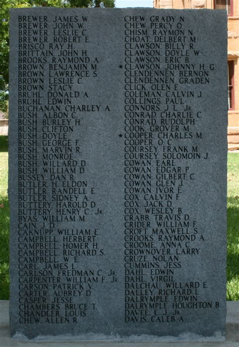 Tablet Ww One maritimequest llano county world war 2 veterans memorial llano page 1