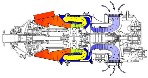 pratt whitney pt6 engine cutaway of a mainstay available pratt and whitney pt6 engines diagrams pt6 turboprop