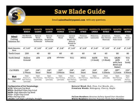 atb  blade safety speed