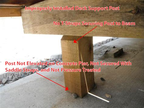 Patio Support Posts by Deck Posts Newsonair Org