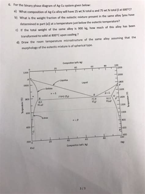 what is binary phase diagram solved for the binary phase diagram of ag cu system given