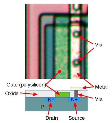 transistor gate structure transistor gate structure 28 images is intel s bridge the register mosfet and metal oxide
