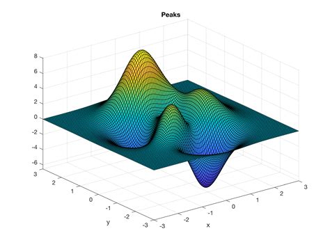 matlab color color matlab colors plot matlab colours as vertical bars