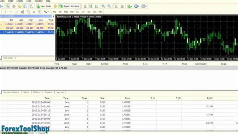 tutorial forex metatrader 4 metatrader 4 backtesting tutorial 7 developing wirafiy