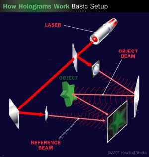 X X Nasa Original Hologram holograms reality and augmented reality wiki