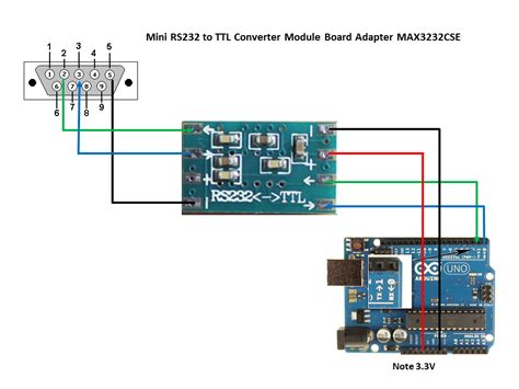tutorial uart arduino serial port mini rs232 to ttl converter adaptor module