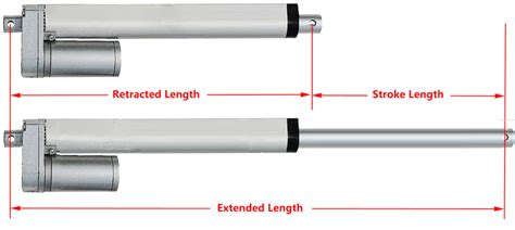 Fuse Kaca 3a 205mm 2 dual 2 quot stroke linear actuators w wireless controller 330lbs 12v dc motor ebay