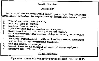 Intelligence Report Writing Template Fm 34 54 Appendix E