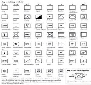 unit symbols images