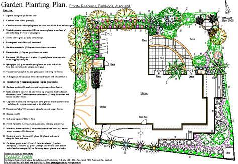 Feng Shui Backyard Planting Plan Plant Plan Plants Pasley Park