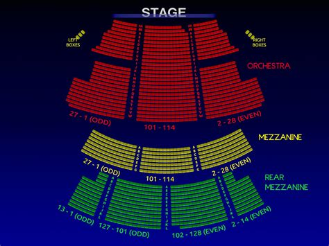 House Plans With A View To The Rear by Majestic Theatre Phantom Broadway Seating Charts History