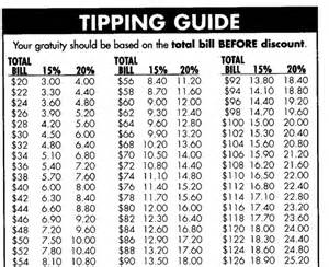 tipping guide flickr photo