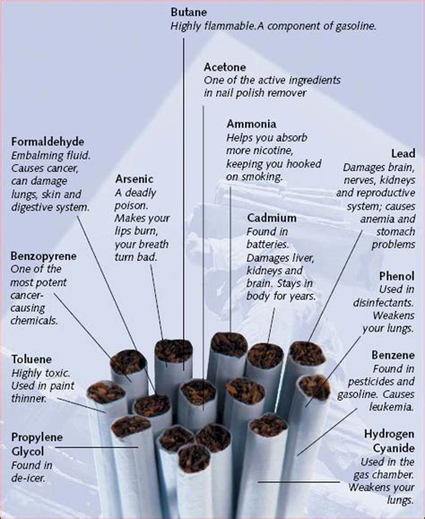 Detox From The Furmaldahyde In Ecigs by Fda Demands Info On Toxins In Tobacco Products