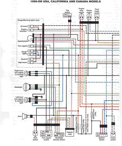 1987 yamaha banshee wiring diagram best 2017 and