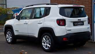 Jeep Renegade Wiki File Jeep Renegade 1 6 Multijet 2wd Longitude
