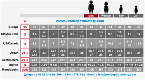 Sepatu Boots Korea Docmart cara menghitung ukuran sepatu sesuai size chart dari