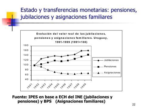aumento salarial a domesticas en uruguay 2016 domesticas en uruguay salario 2015 html autos post
