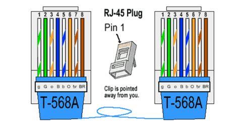 Modular Cat6 Warna Biru rj45 connector used in ethernet connectivity fiber optic componentsfiber optic components